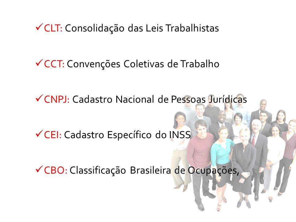 CLT: Consolidação das Leis Trabalhistas