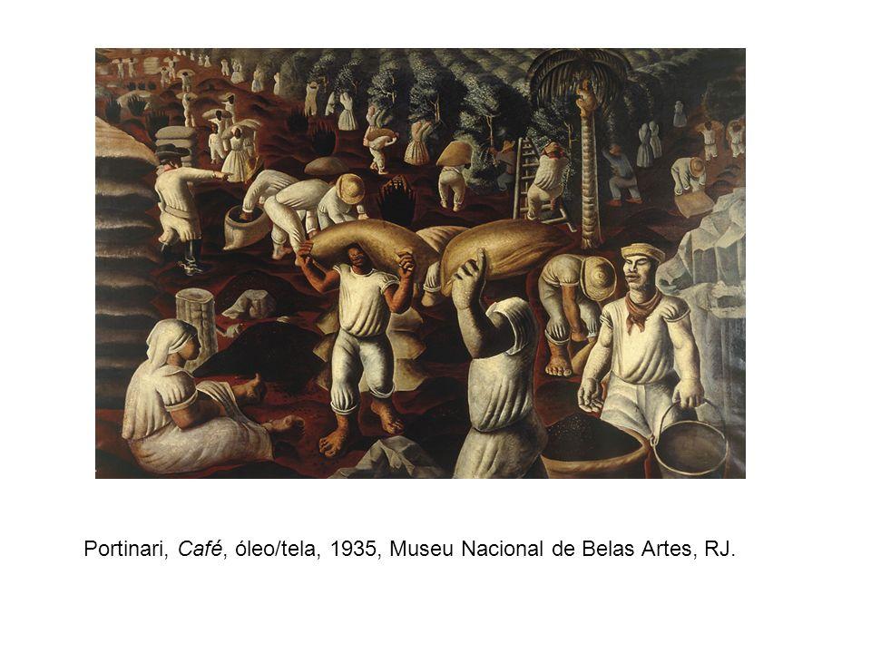 Portinari, Café, óleo/tela, 1935, Museu Nacional de Belas Artes, RJ.