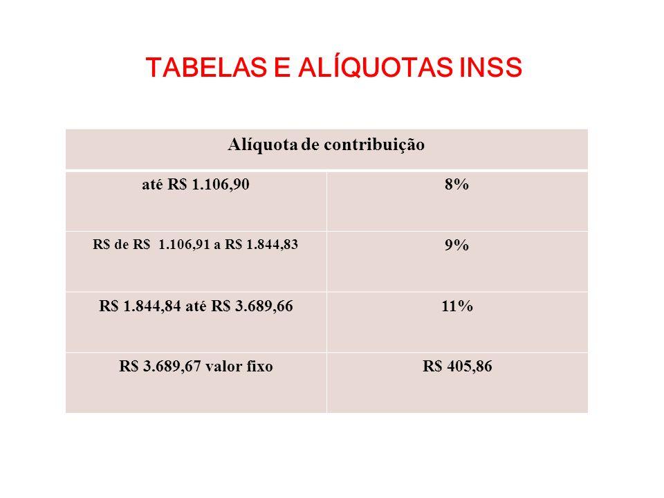 TABELAS E ALÍQUOTAS INSS