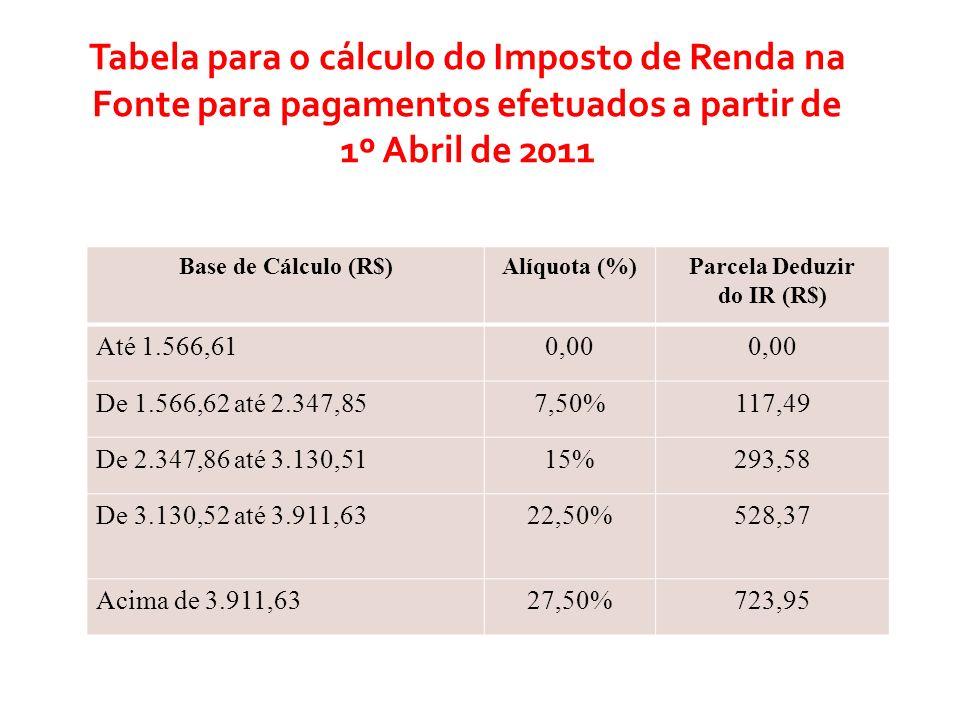 Tabela para o cálculo do Imposto de Renda na Fonte para pagamentos efetuados a partir de 1º Abril de 2011