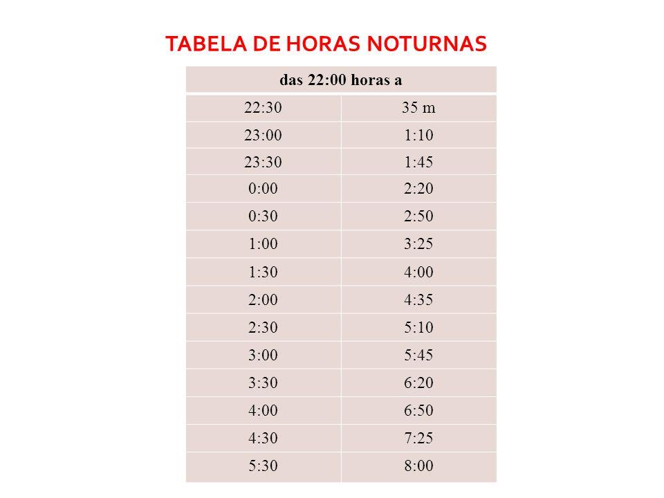 TABELA DE HORAS NOTURNAS