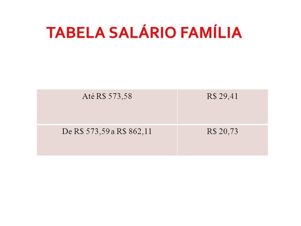 TABELA SALÁRIO FAMÍLIA