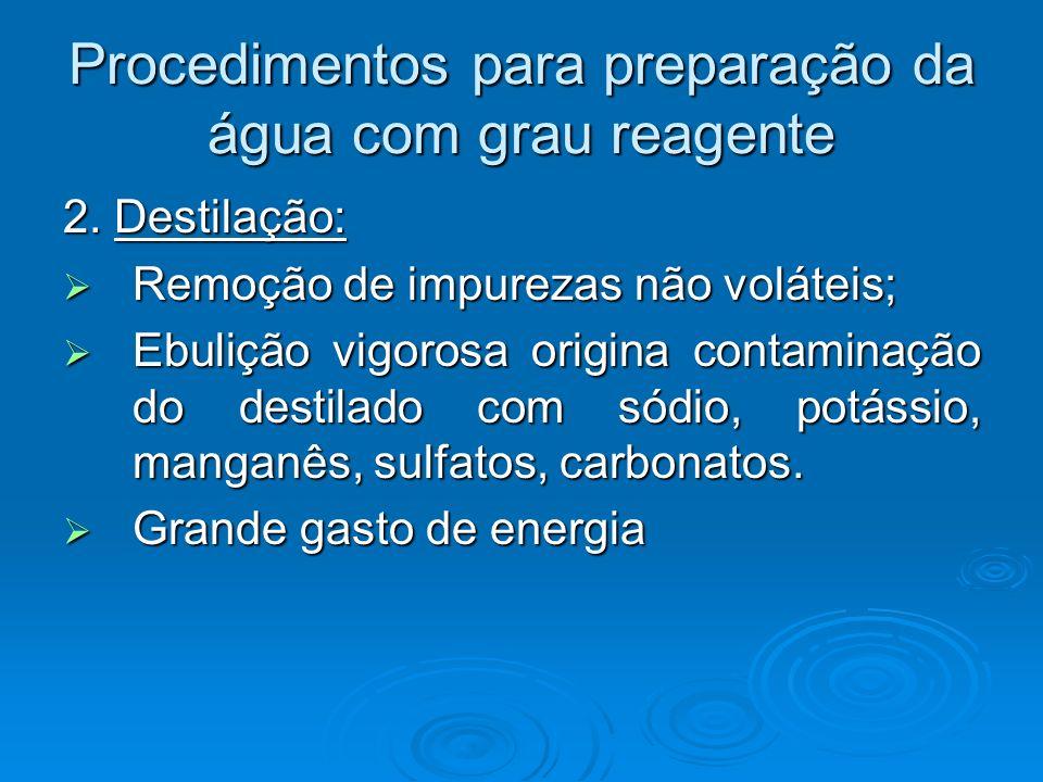 Procedimentos para preparação da água com grau reagente