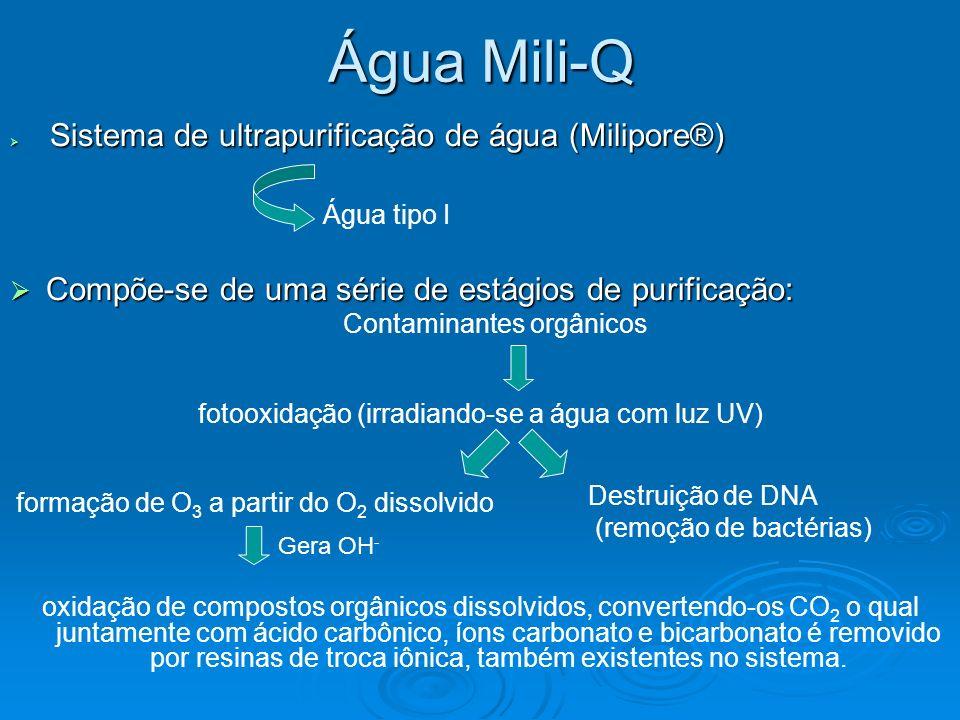 Água Mili-Q Compõe-se de uma série de estágios de purificação:
