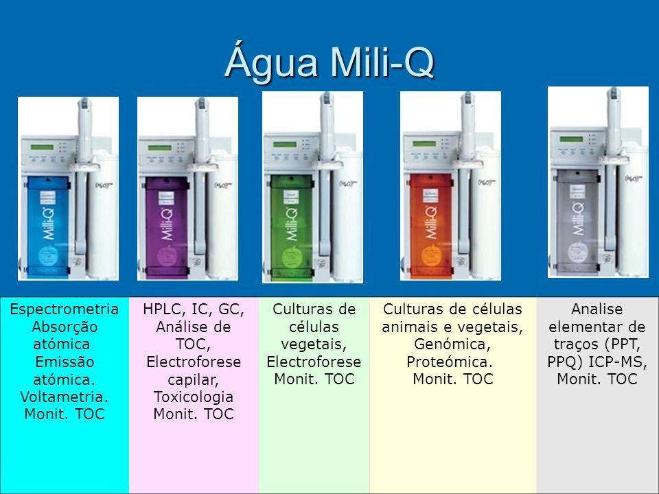 Água Mili-Q Espectrometria Absorção atómica Emissão atómica.