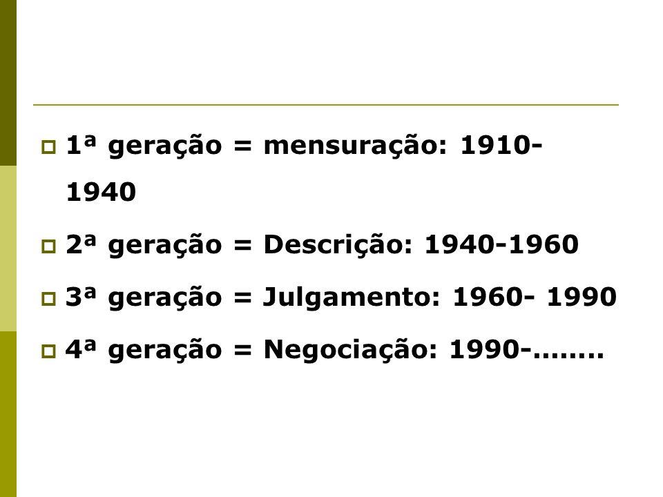 1ª geração = mensuração: 1910- 1940