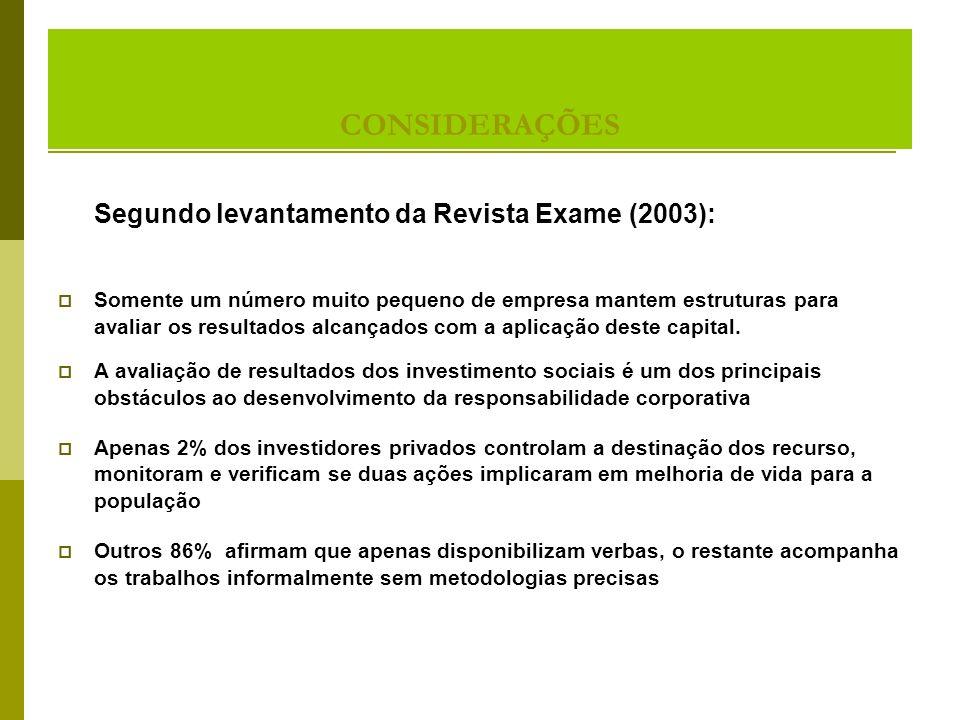 CONSIDERAÇÕES Segundo levantamento da Revista Exame (2003):