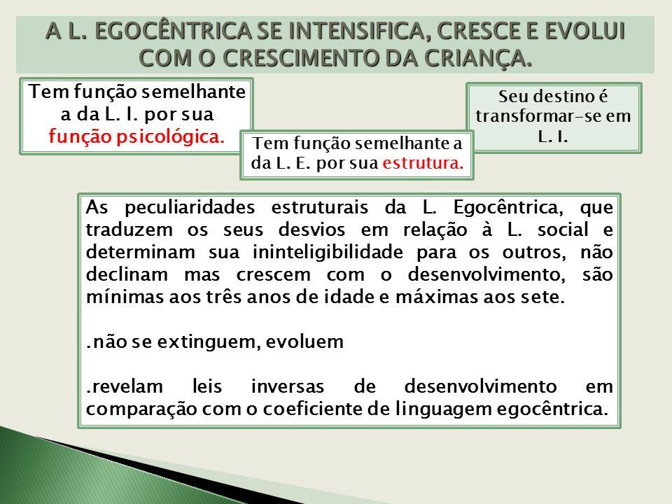 A L. EGOCÊNTRICA SE INTENSIFICA, CRESCE E EVOLUI COM O CRESCIMENTO DA CRIANÇA.