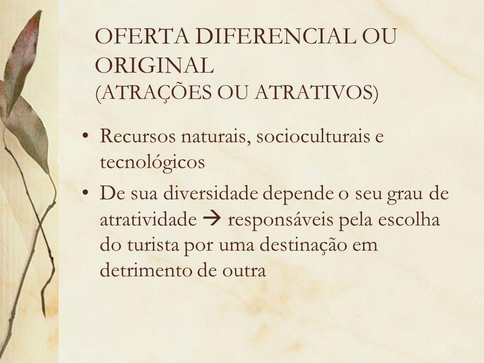 OFERTA DIFERENCIAL OU ORIGINAL (ATRAÇÕES OU ATRATIVOS)