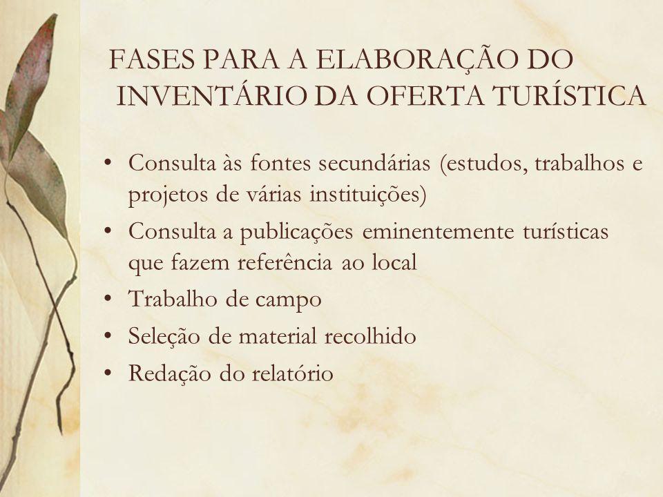 FASES PARA A ELABORAÇÃO DO INVENTÁRIO DA OFERTA TURÍSTICA