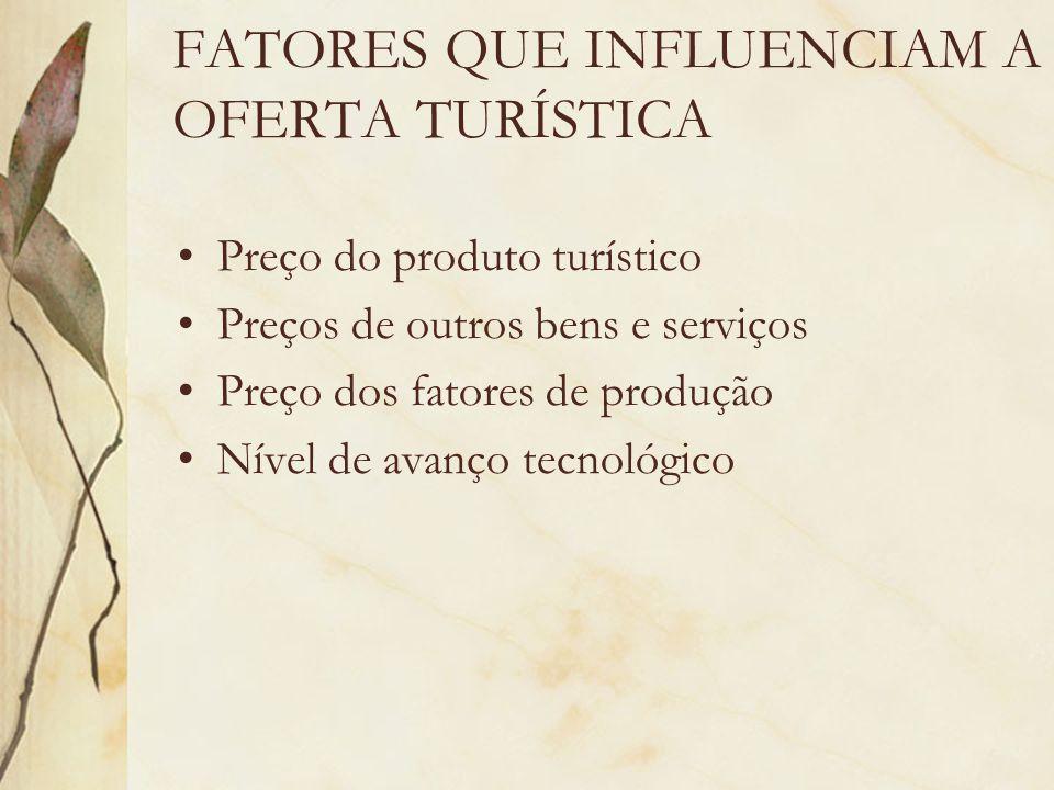 FATORES QUE INFLUENCIAM A OFERTA TURÍSTICA