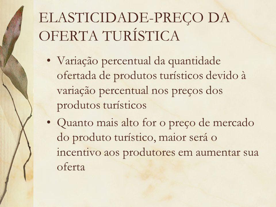 ELASTICIDADE-PREÇO DA OFERTA TURÍSTICA