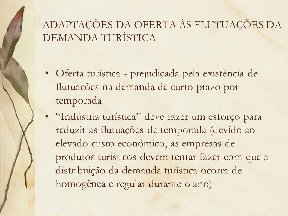 ADAPTAÇÕES DA OFERTA ÀS FLUTUAÇÕES DA DEMANDA TURÍSTICA