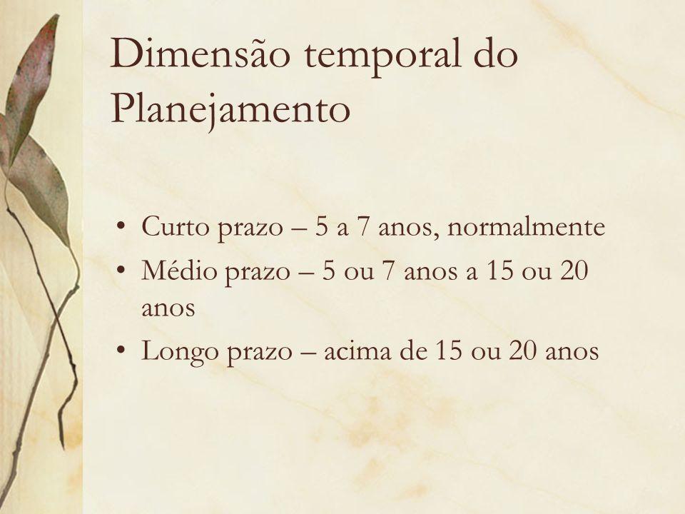 Dimensão temporal do Planejamento