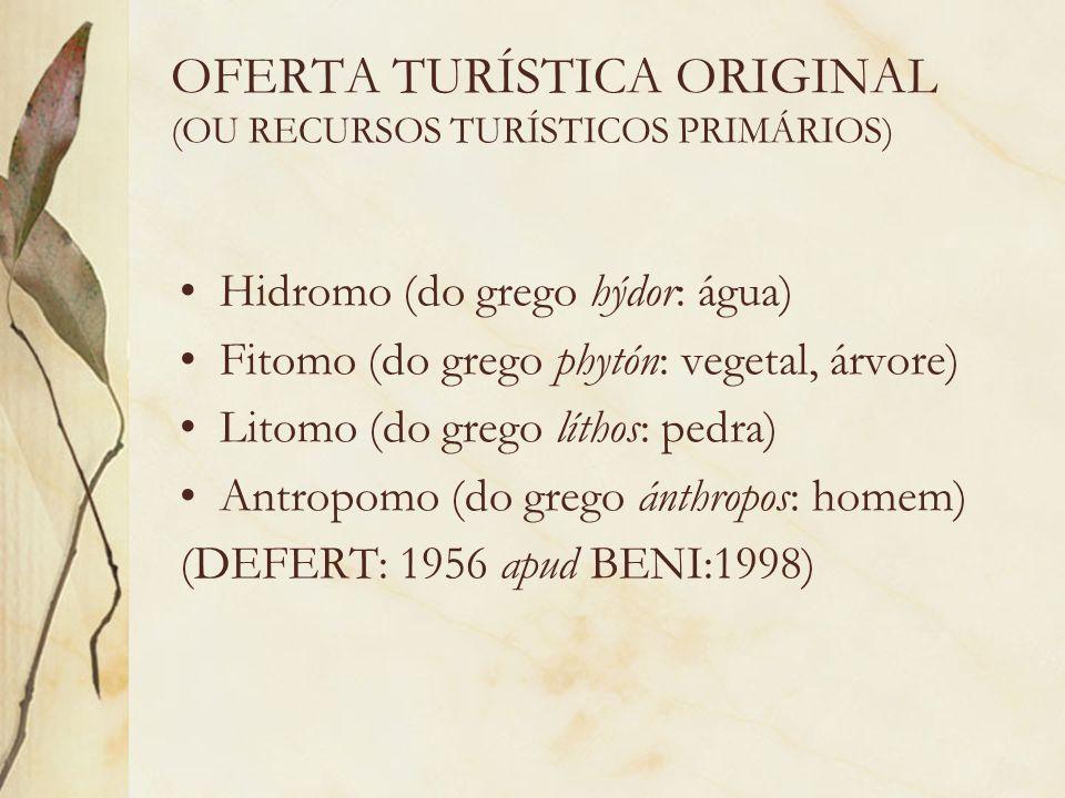OFERTA TURÍSTICA ORIGINAL (OU RECURSOS TURÍSTICOS PRIMÁRIOS)