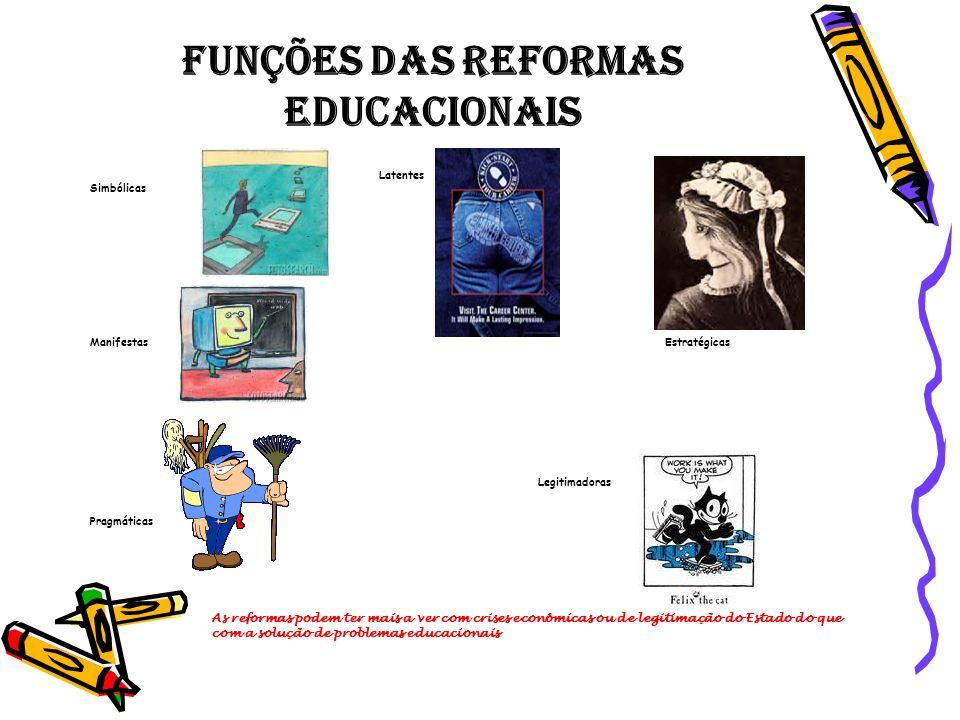 Funções das reformas educacionais