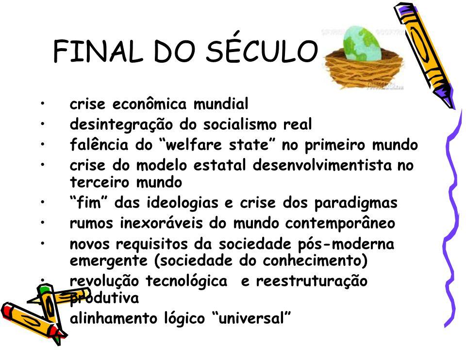 FINAL DO SÉCULO XX crise econômica mundial