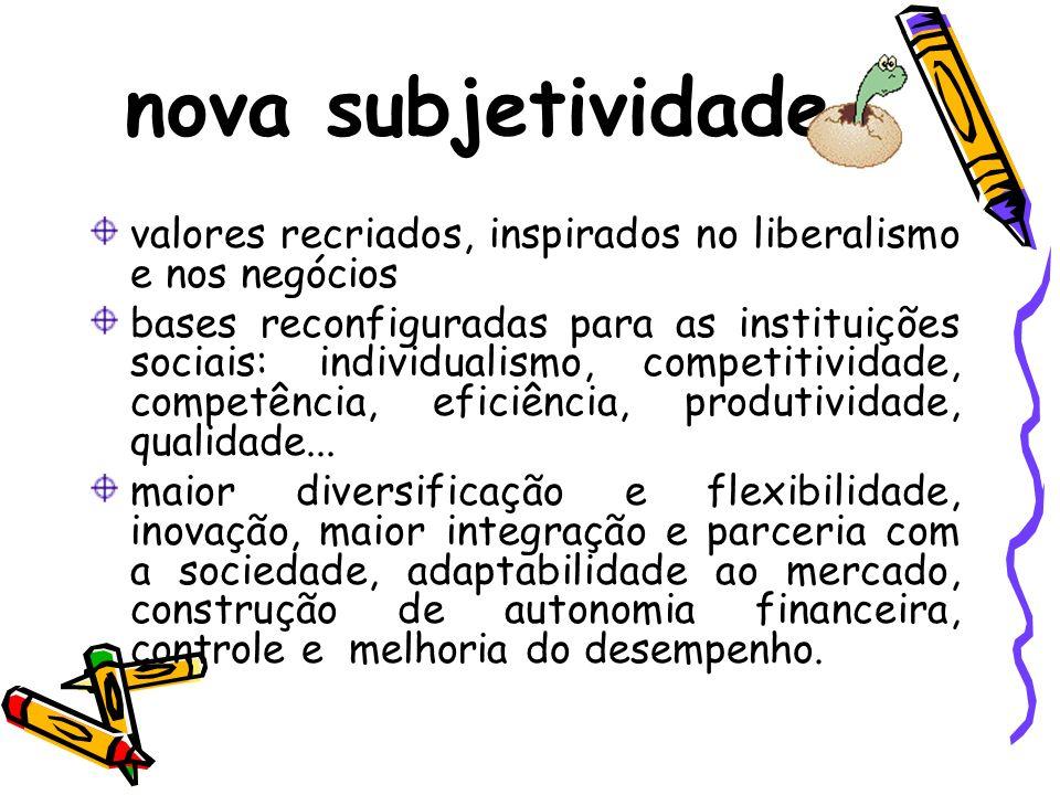 nova subjetividade valores recriados, inspirados no liberalismo e nos negócios.