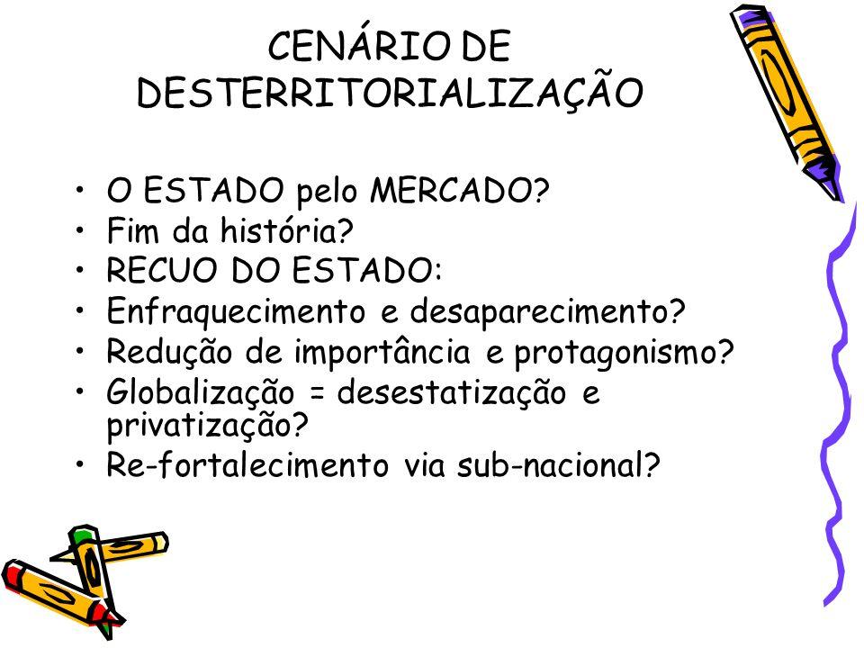 CENÁRIO DE DESTERRITORIALIZAÇÃO