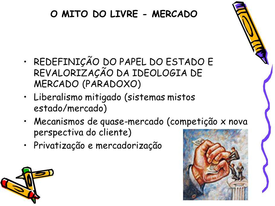 O MITO DO LIVRE - MERCADO