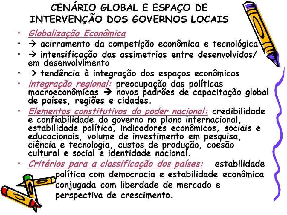 CENÁRIO GLOBAL E ESPAÇO DE INTERVENÇÃO DOS GOVERNOS LOCAIS