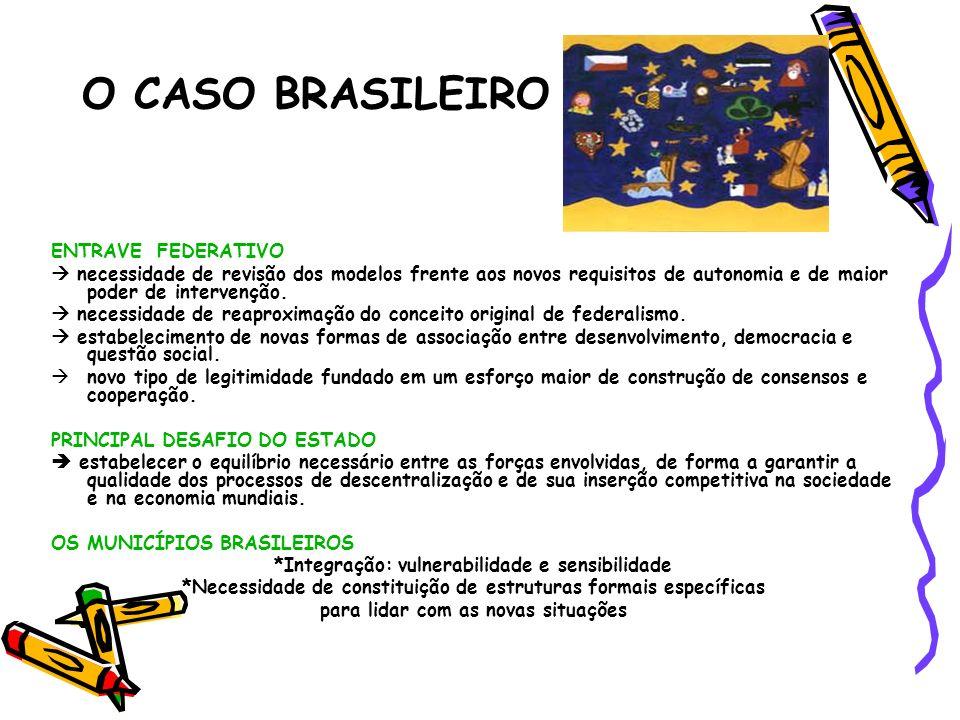 O CASO BRASILEIRO ENTRAVE FEDERATIVO