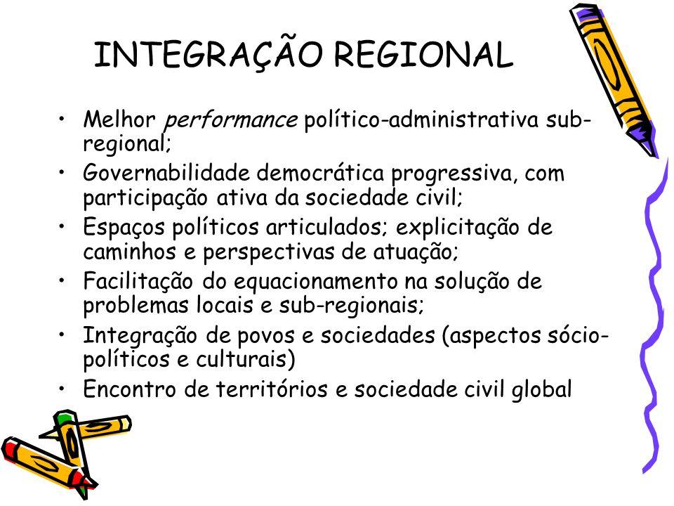 INTEGRAÇÃO REGIONAL Melhor performance político-administrativa sub-regional;