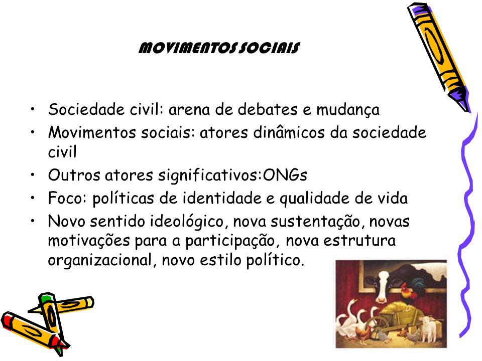 MOVIMENTOS SOCIAIS Sociedade civil: arena de debates e mudança. Movimentos sociais: atores dinâmicos da sociedade civil.