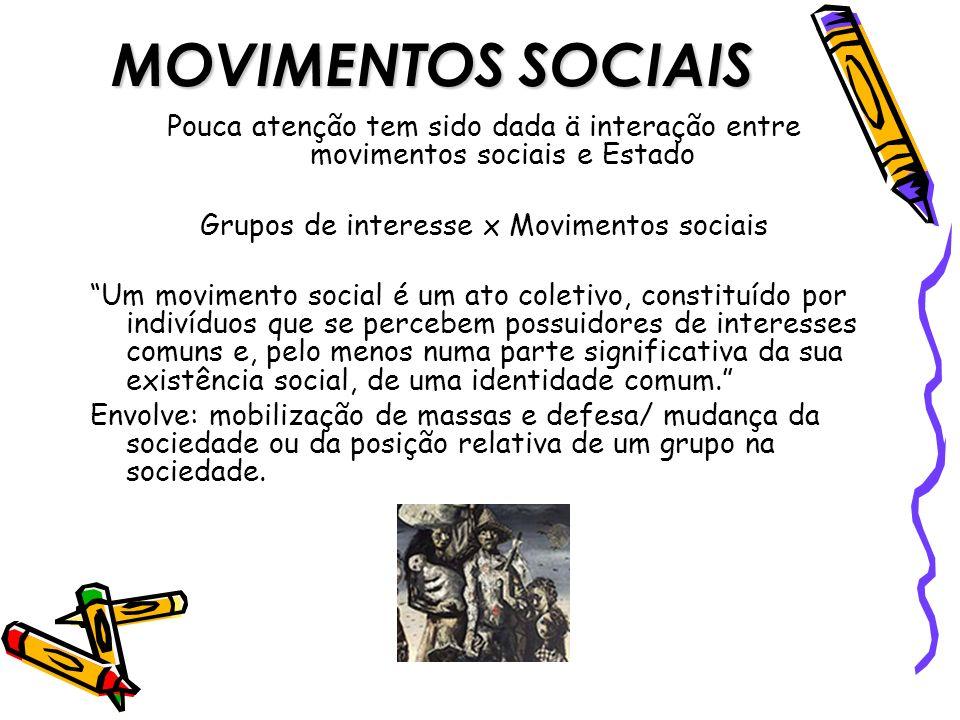 Grupos de interesse x Movimentos sociais