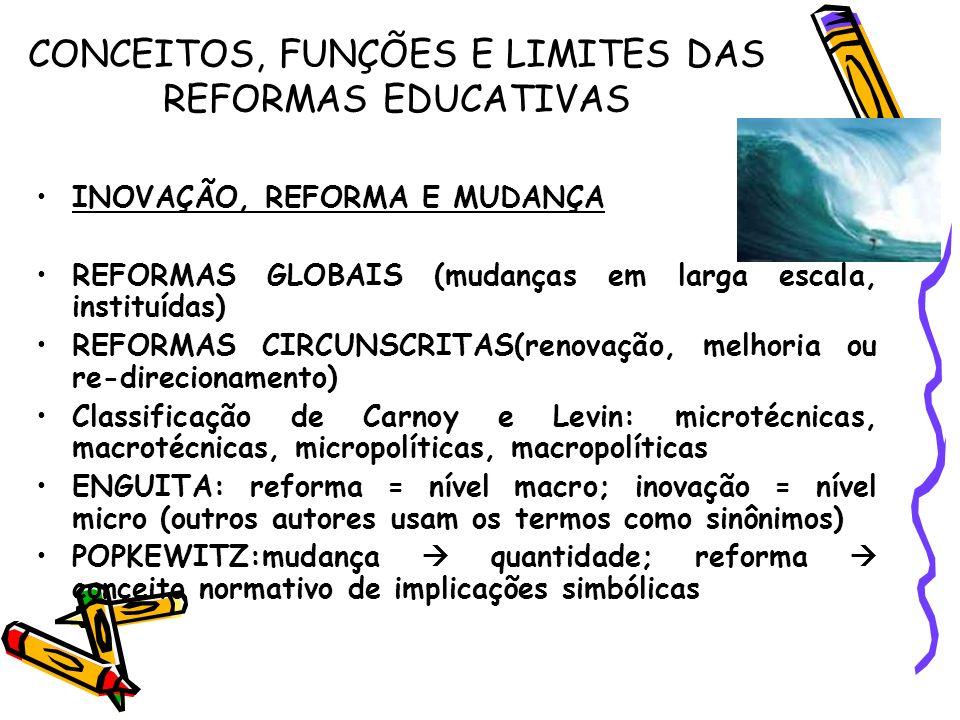 CONCEITOS, FUNÇÕES E LIMITES DAS REFORMAS EDUCATIVAS