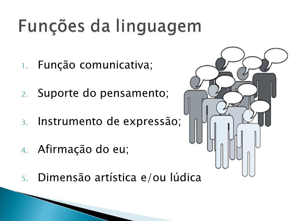 Funções da linguagem Função comunicativa; Suporte do pensamento;