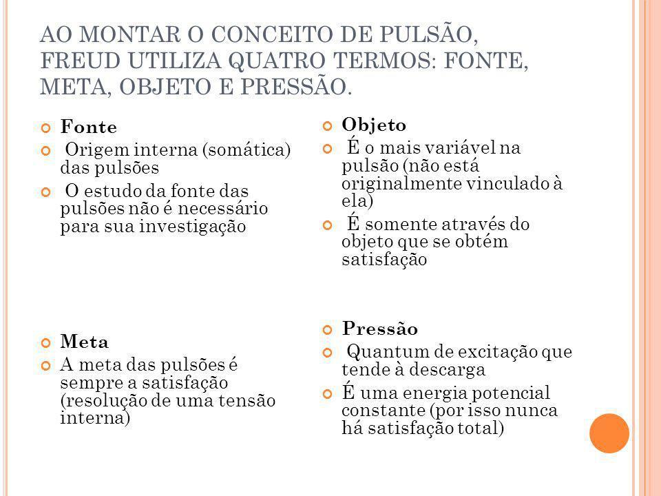 AO MONTAR O CONCEITO DE PULSÃO, FREUD UTILIZA QUATRO TERMOS: FONTE, META, OBJETO E PRESSÃO.