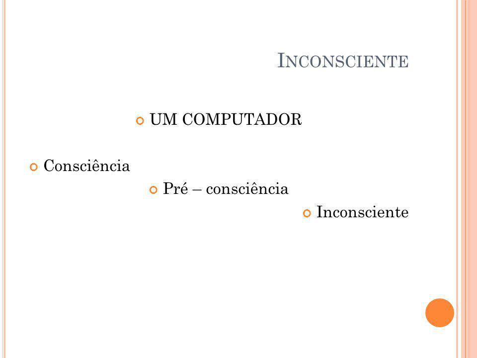 Inconsciente UM COMPUTADOR Consciência Pré – consciência Inconsciente