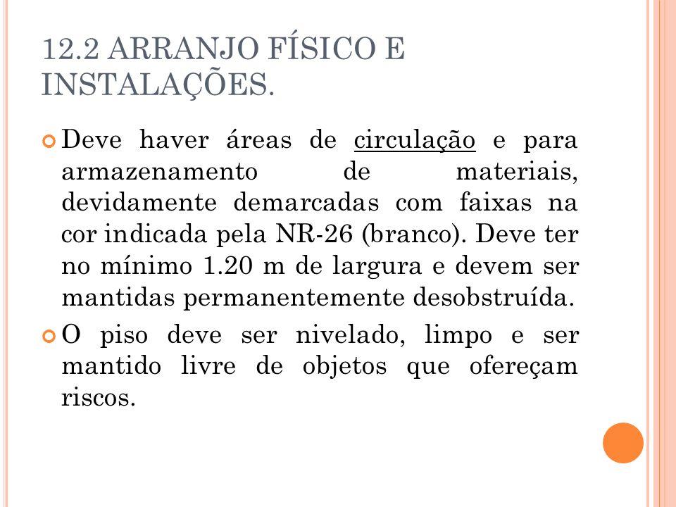 12.2 ARRANJO FÍSICO E INSTALAÇÕES.