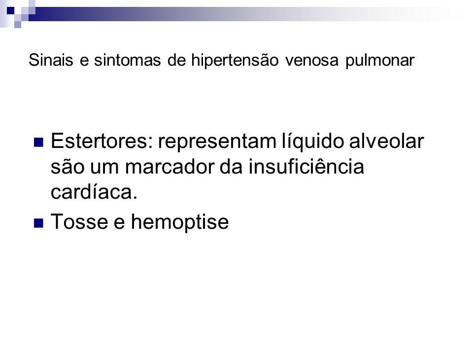 Sinais e sintomas de hipertensão venosa pulmonar