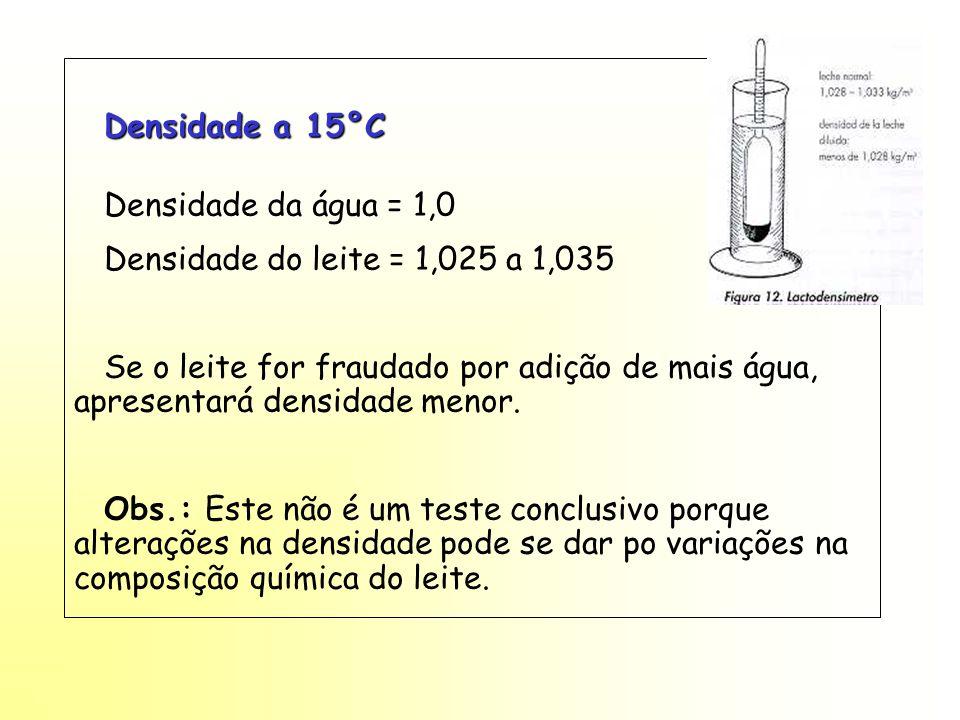 Densidade a 15°C Densidade da água = 1,0. Densidade do leite = 1,025 a 1,035.