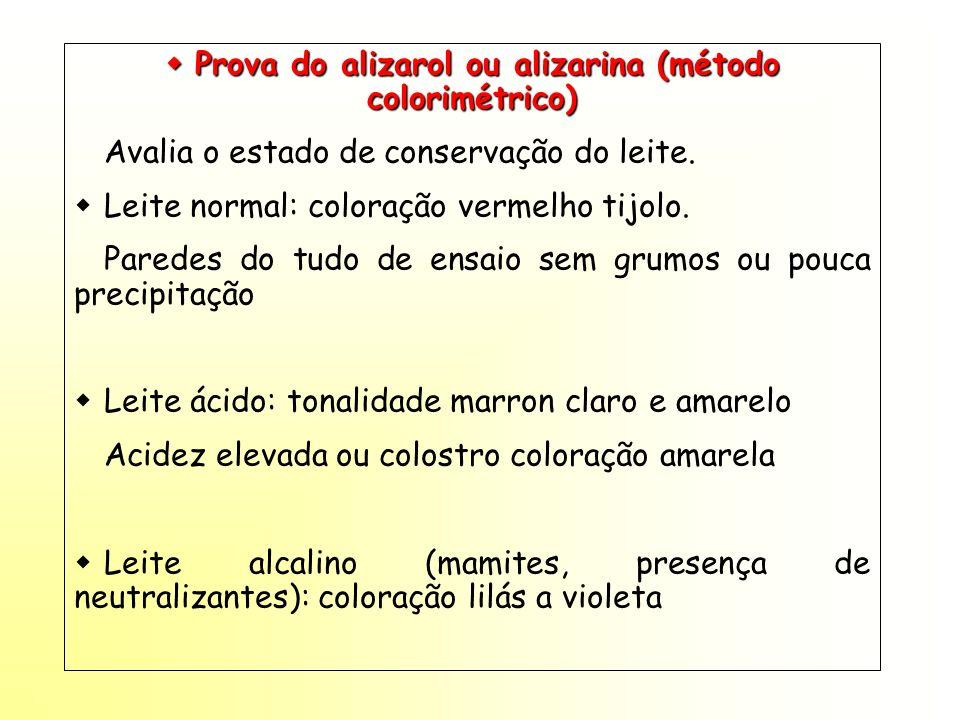 Prova do alizarol ou alizarina (método colorimétrico)