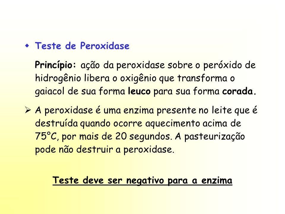 Teste deve ser negativo para a enzima
