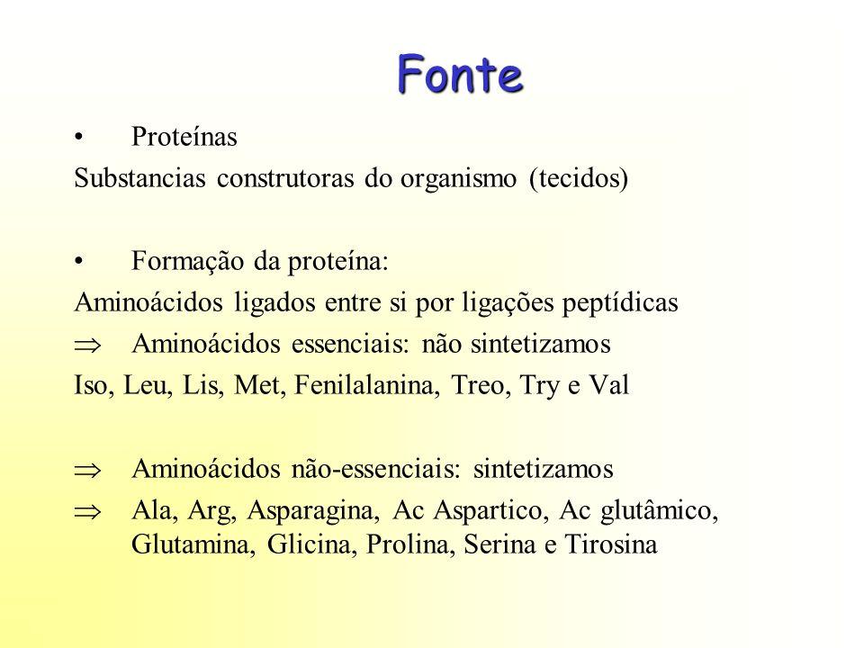 Fonte Proteínas Substancias construtoras do organismo (tecidos)