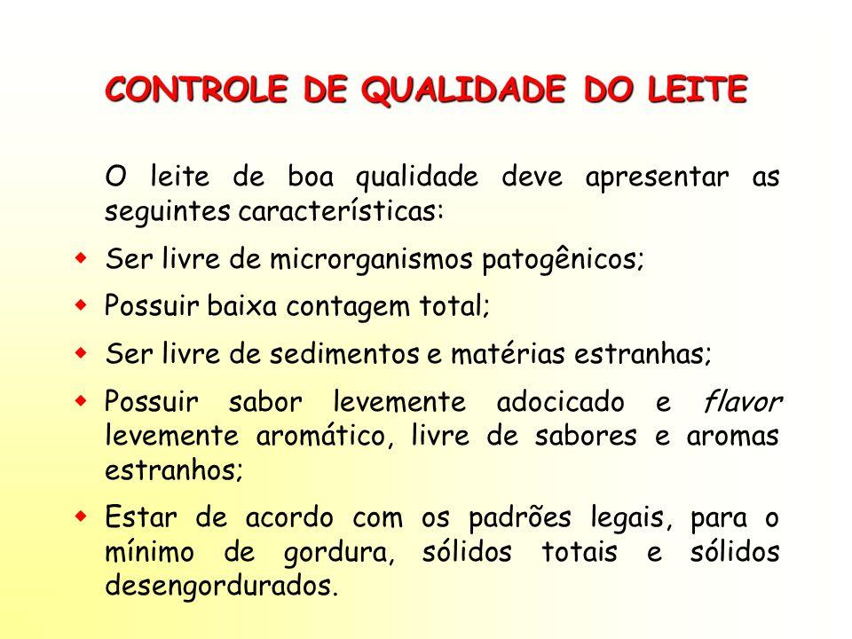 CONTROLE DE QUALIDADE DO LEITE