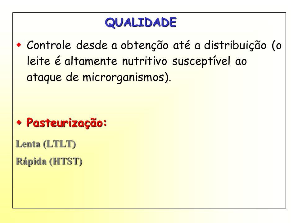 QUALIDADE Controle desde a obtenção até a distribuição (o leite é altamente nutritivo susceptível ao ataque de microrganismos).