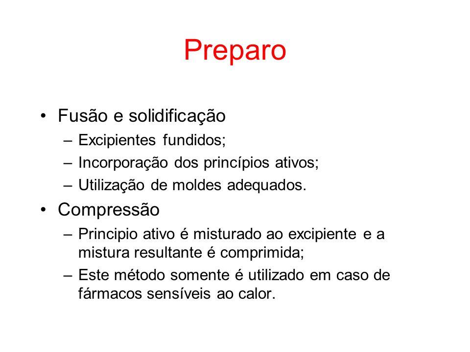 Preparo Fusão e solidificação Compressão Excipientes fundidos;