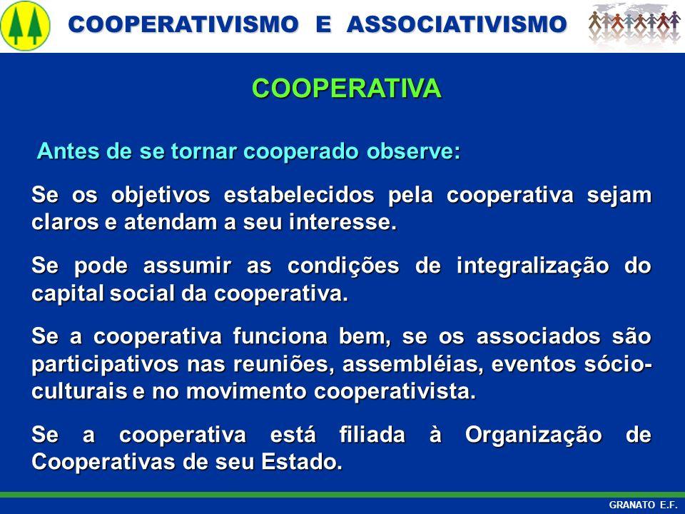 COOPERATIVA Antes de se tornar cooperado observe: