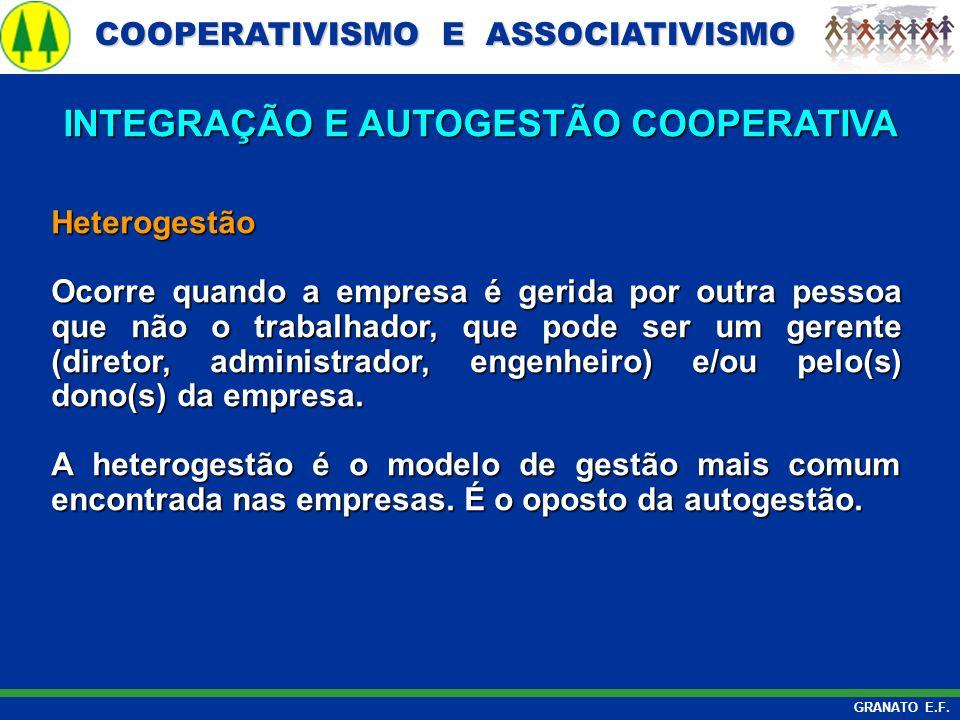 INTEGRAÇÃO E AUTOGESTÃO COOPERATIVA