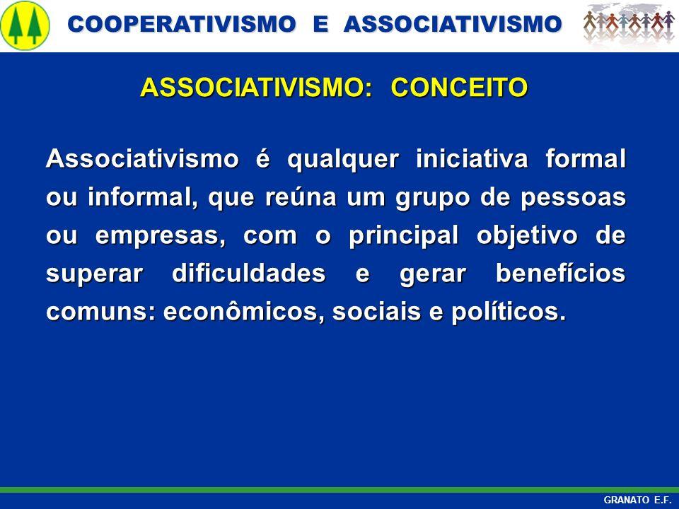 ASSOCIATIVISMO: CONCEITO