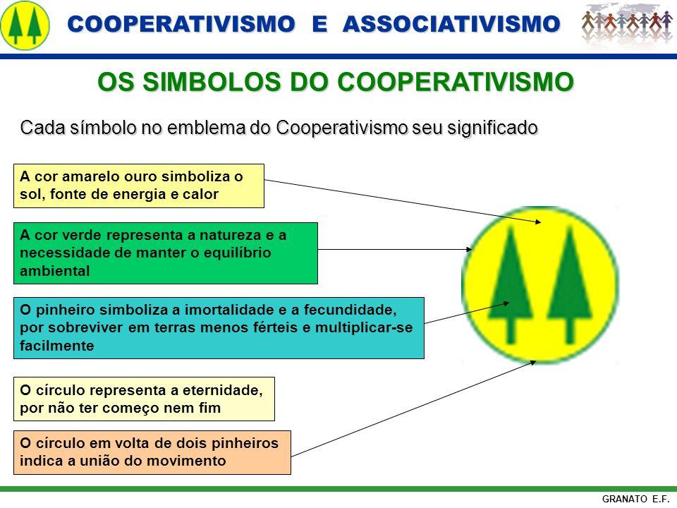 OS SIMBOLOS DO COOPERATIVISMO