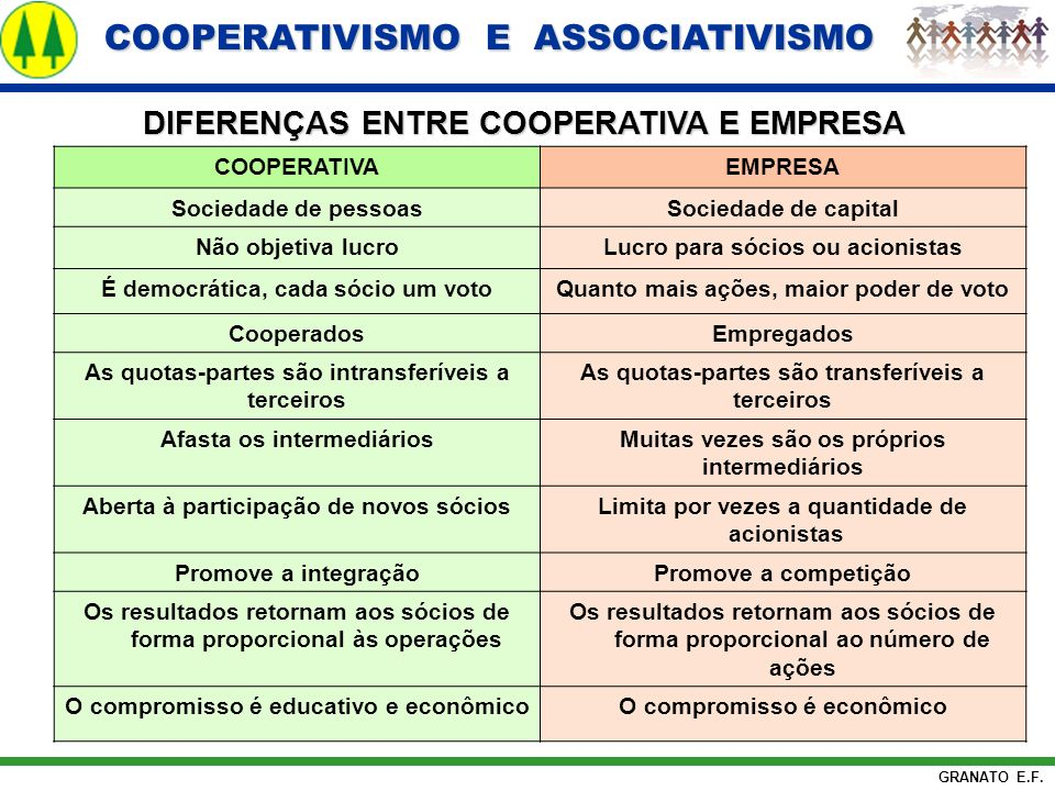 DIFERENÇAS ENTRE COOPERATIVA E EMPRESA