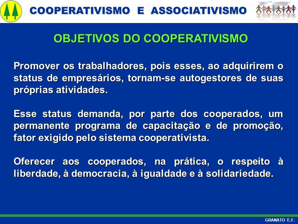 OBJETIVOS DO COOPERATIVISMO