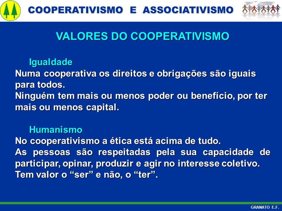 VALORES DO COOPERATIVISMO