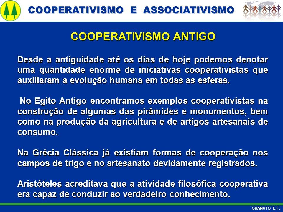 COOPERATIVISMO ANTIGO